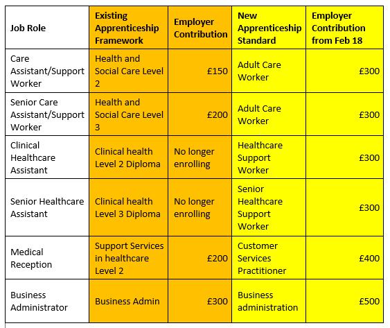 funding grid